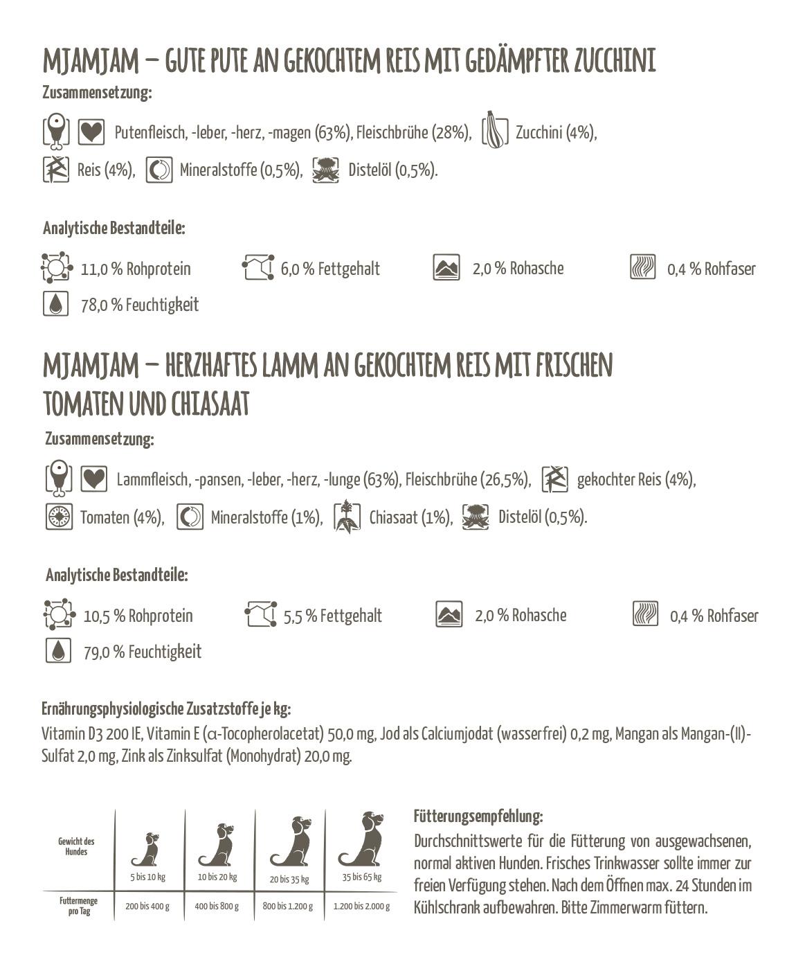 Produktbeschreibung-WEB-Dog-Monopaket-1iSSzArQ88BSjc