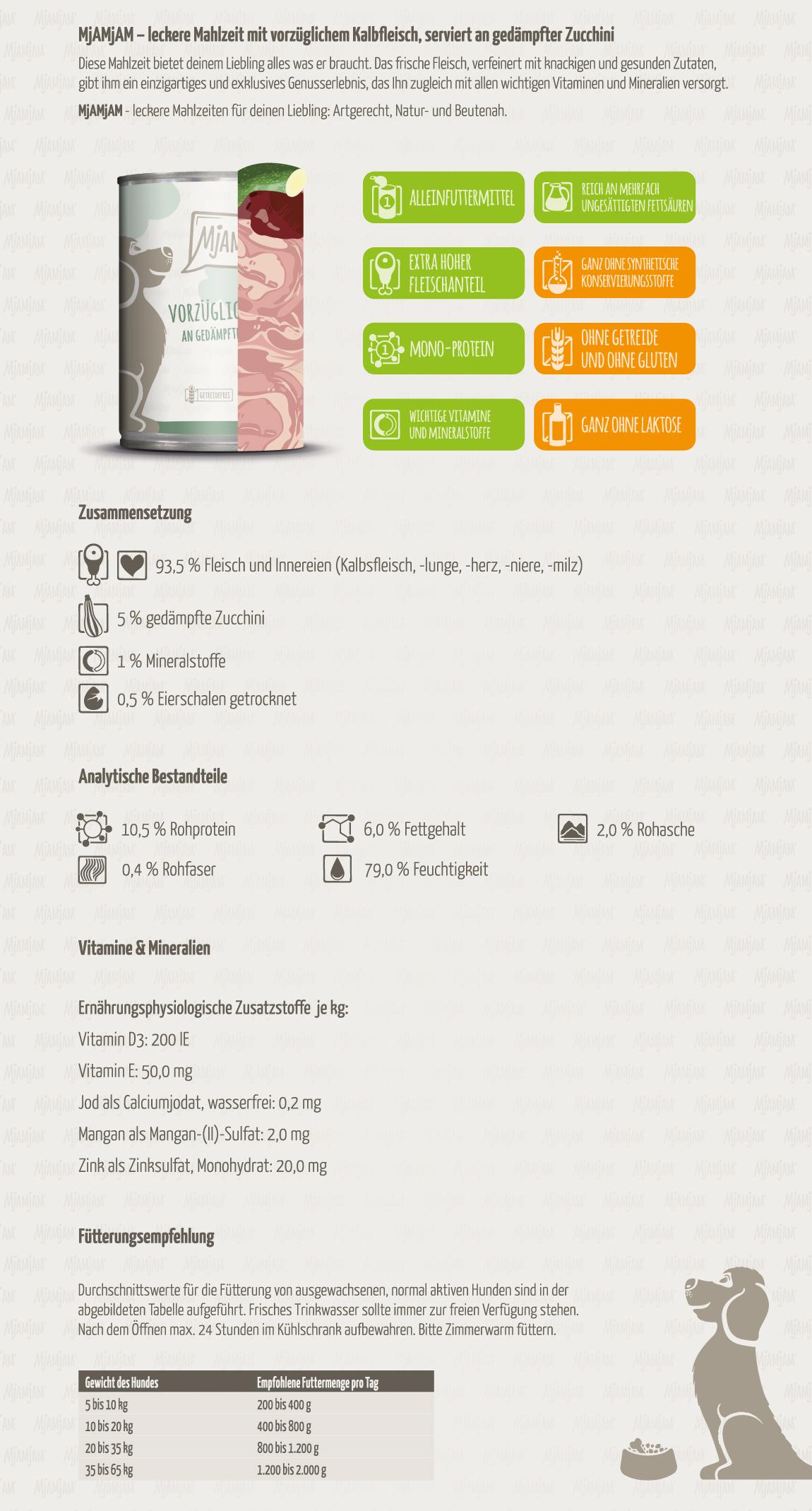 Mjamjam_Produktbeschreibung_Hund_Vorzuegliches-Kalb
