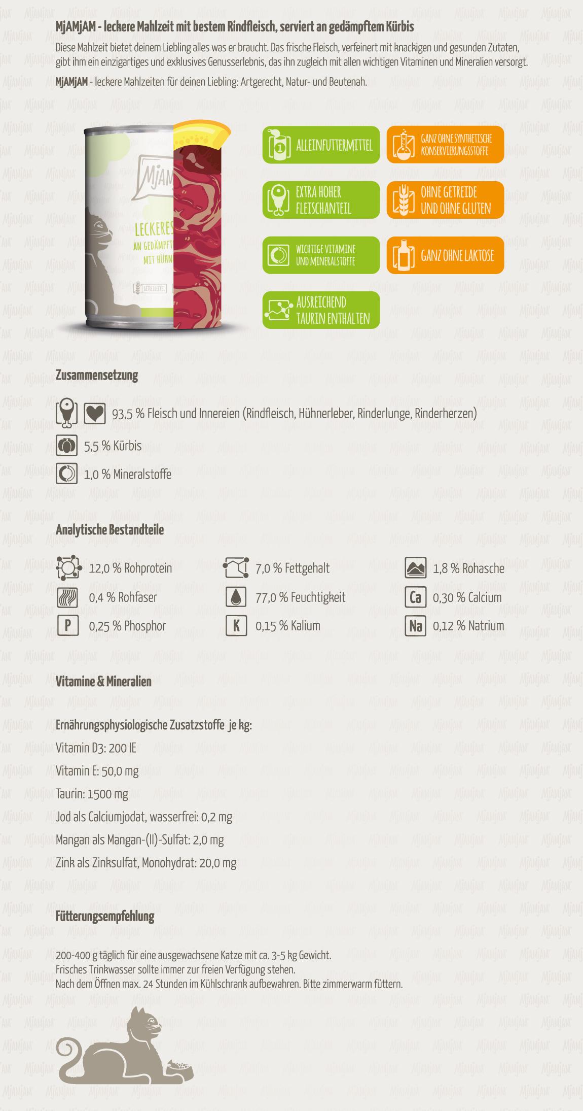 Mjamjam_Produktbeschreibung_Katze_Leckeres-Rind