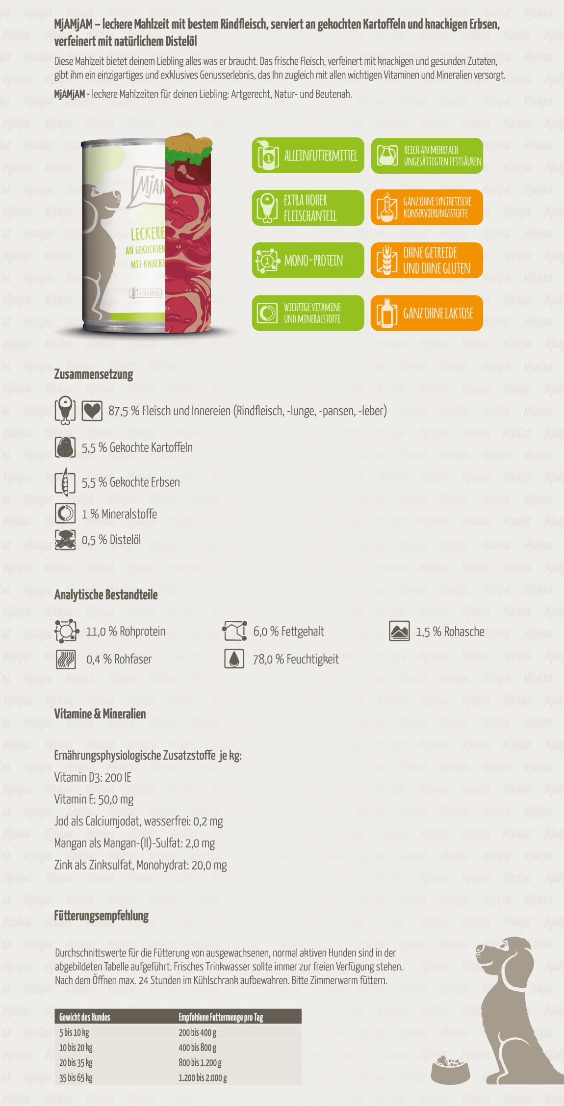 Mjamjam_Produktbeschreibung_Hund_Leckeres-RindUaalQSfqwTKiQ