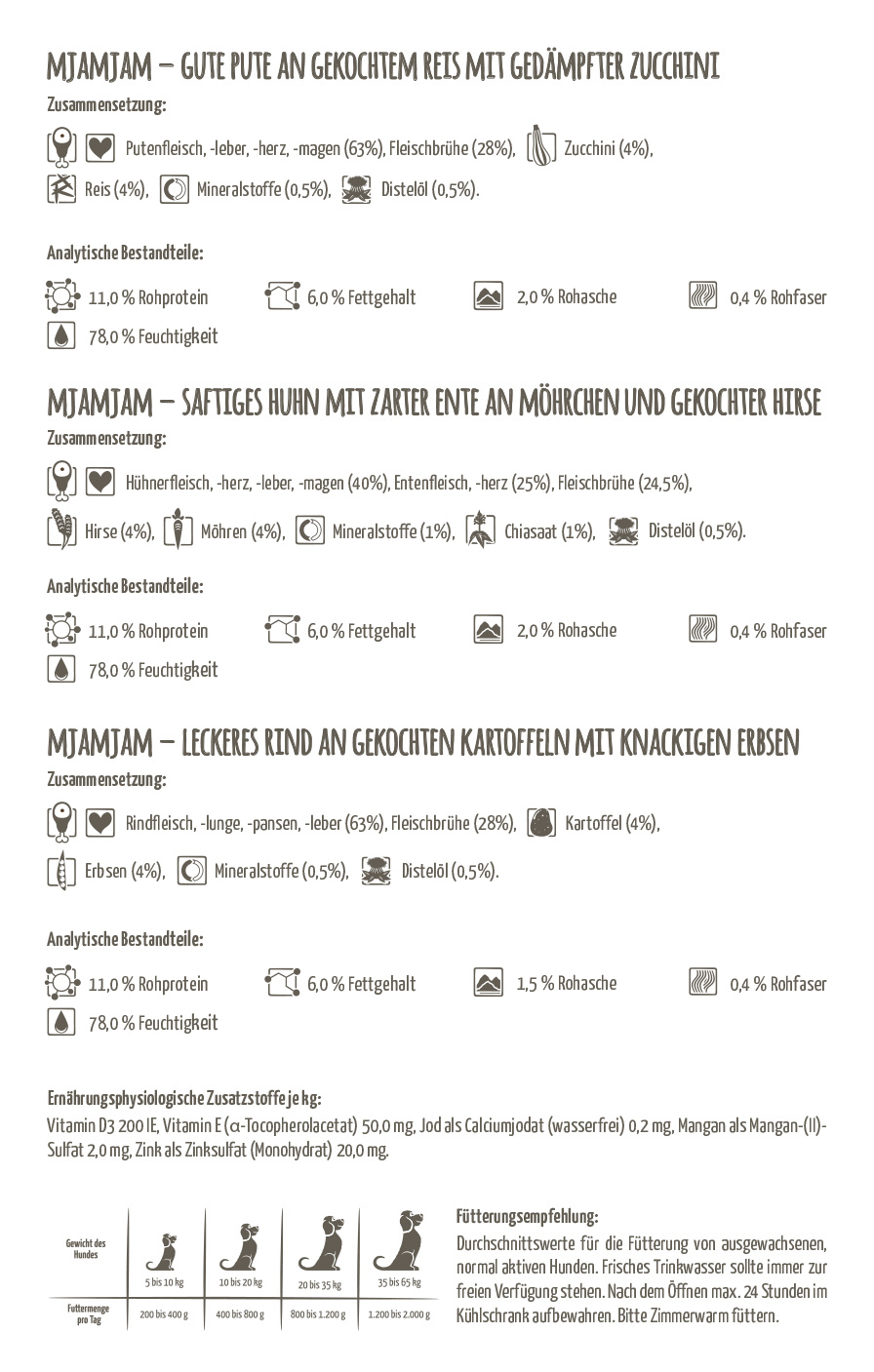 Produktbeschreibung-WEB-Dog-Mixpaket-1Df9hBA6M6qmAu