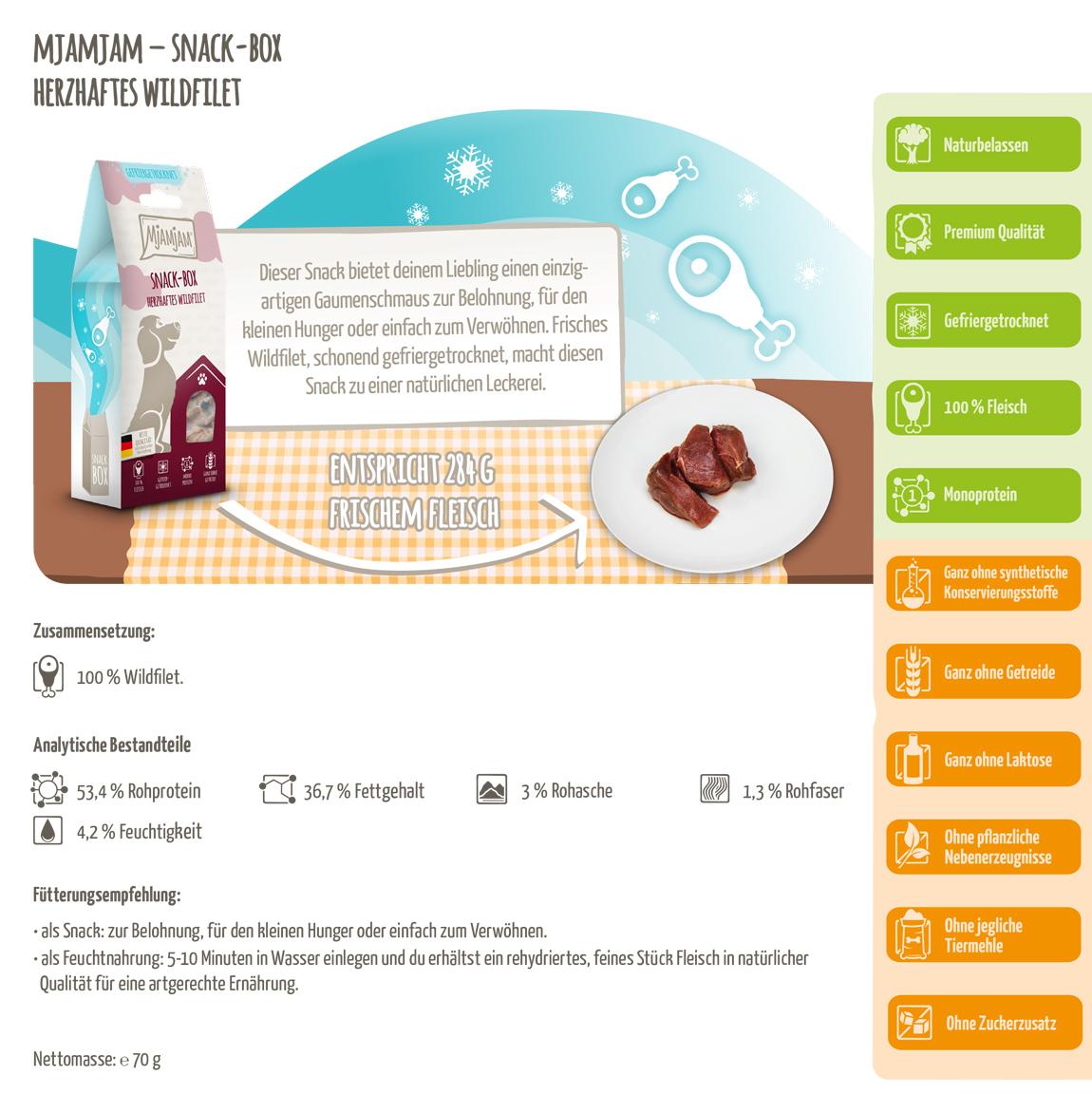 Produktdetails_Snack-BOX_Hund_Wildfilet