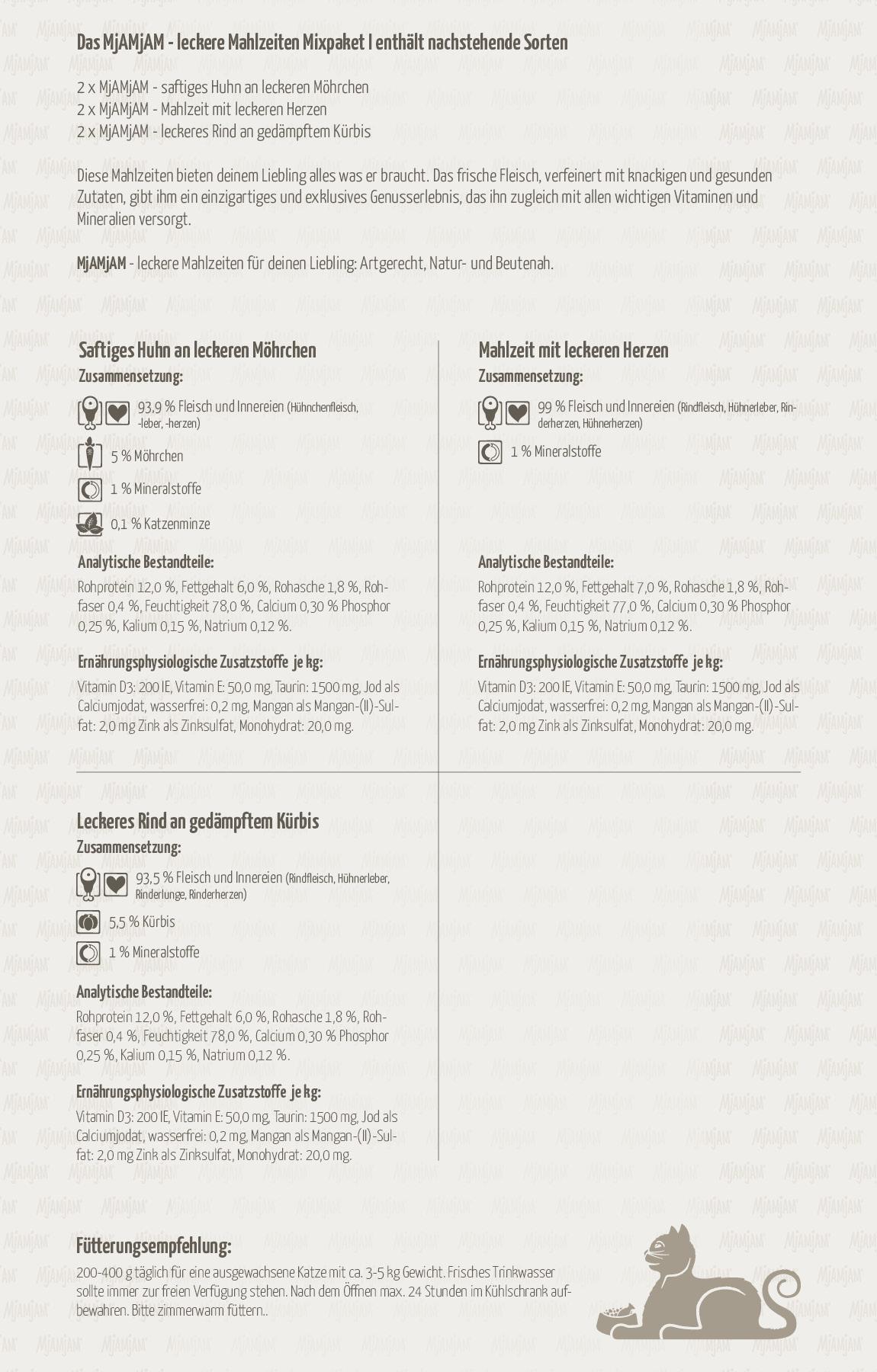 Produktdetails_Mixpaket_lUpKr1dV0F2oUp