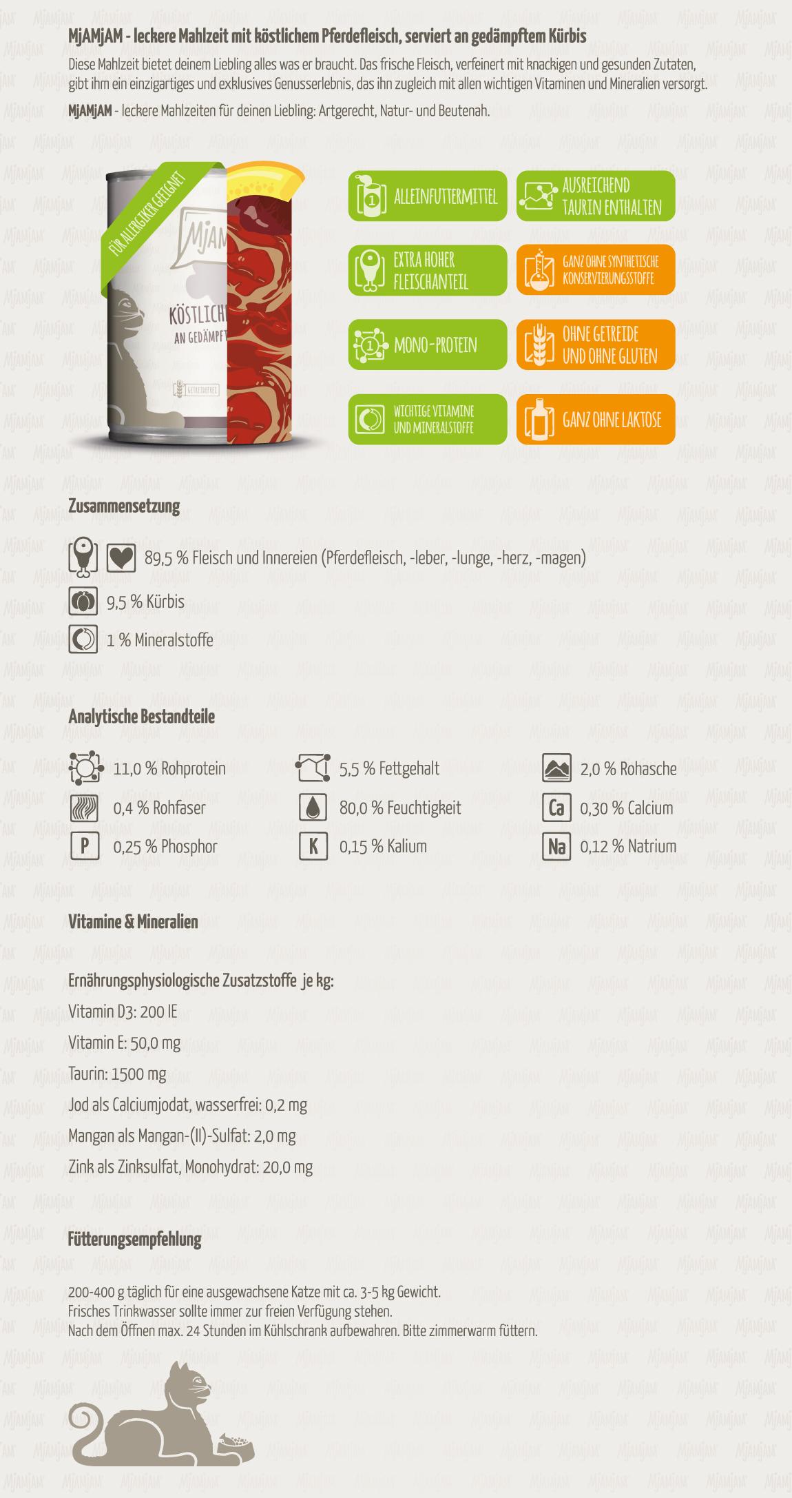 Mjamjam_Produktbeschreibung_Katze_Koestliches-Pferd