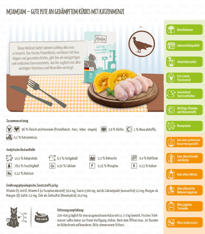 Produktdetails_Katze_Pouch_Gute-Pute