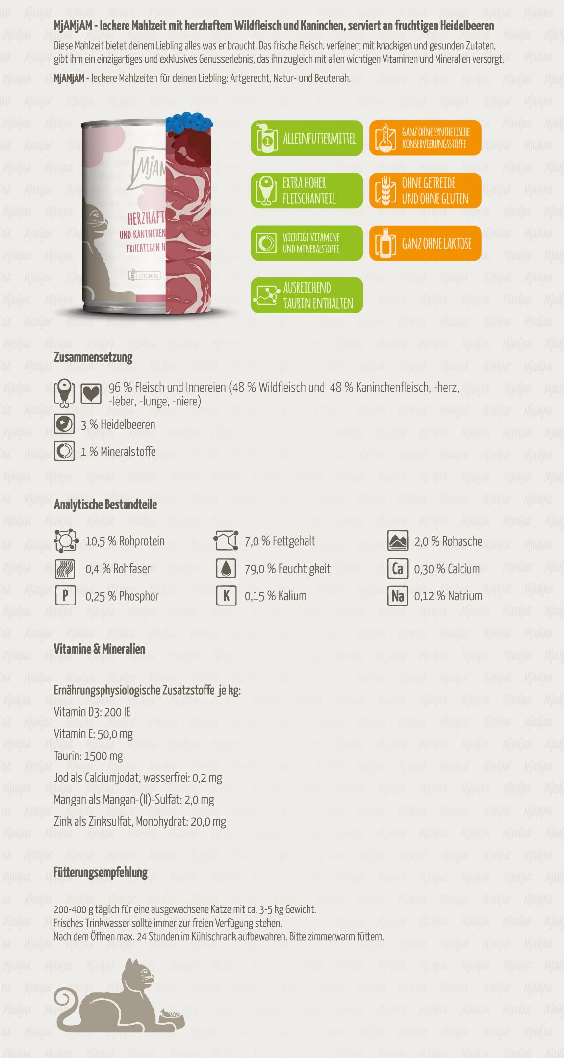 Mjamjam_Produktbeschreibung_Katze_Herzhaftes-Wildfleisch-und-Kaninchen3FUz3tVPHugBn