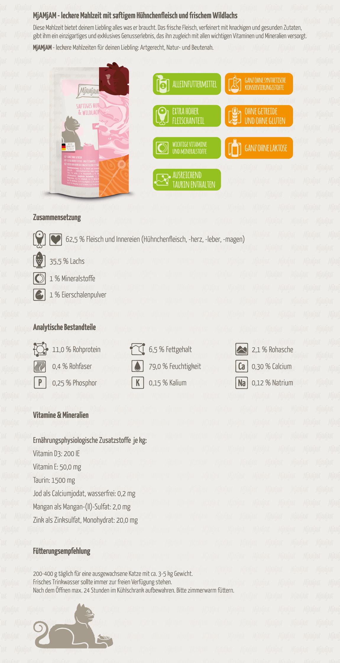 Mjamjam_Produktbeschreibung_Katze_Pouches_Saftiges-Huhn-und-Wildlachs