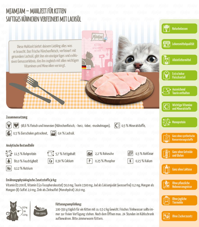 Produktdetails_Katze_Pouch_Kitten